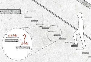 Cách tính mét dài cầu thang
