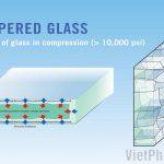 Trọng lượng riêng của kính – cách tính khối lượng
